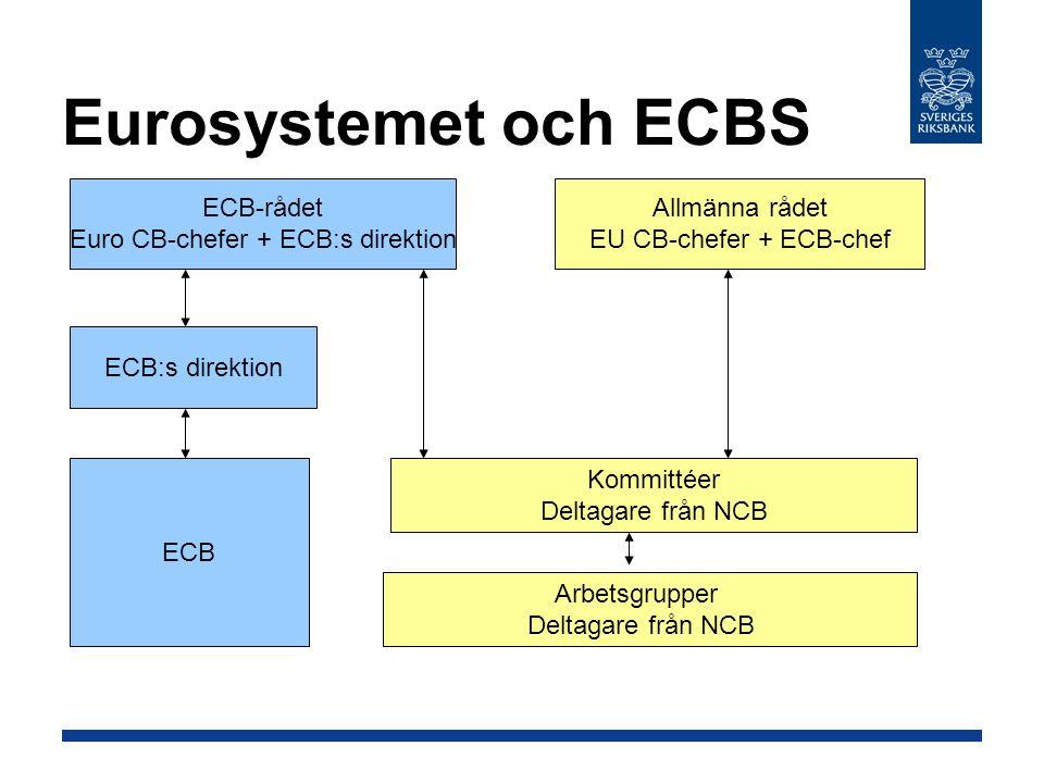 Eurosystemet och ECBS ECB-rådet Euro CB-chefer + ECB:s direktion Allmänna rådet EU CB-chefer + ECB-chef ECB:s direktion ECB Kommittéer Deltagare från NCB Arbetsgrupper Deltagare från NCB