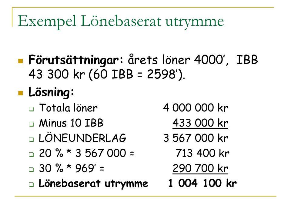 Exempel Lönebaserat utrymme Förutsättningar: årets löner 4000', IBB 43 300 kr (60 IBB = 2598'). Lösning:  Totala löner4 000 000 kr  Minus 10 IBB 433