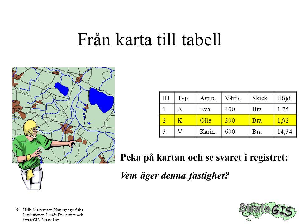 Från karta till tabell IDTypÄgareVärdeSkickHöjd 1AEva400Bra1,75 2KOlle300Bra1,92 3VKarin600Bra14,34 Peka på kartan och se svaret i registret: Vem äger
