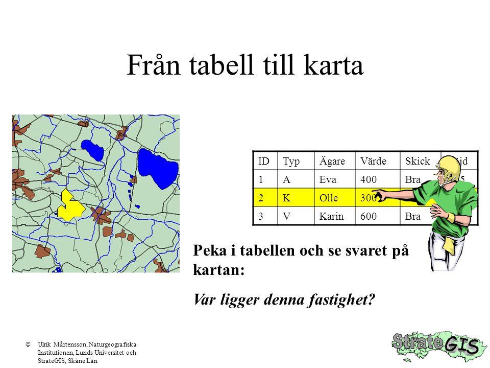Från tabell till karta IDTypÄgareVärdeSkickHöjd 1AEva400Bra1,75 2KOlle300Bra1,92 3VKarin600Bra14,34 Peka i tabellen och se svaret på kartan: Var ligge
