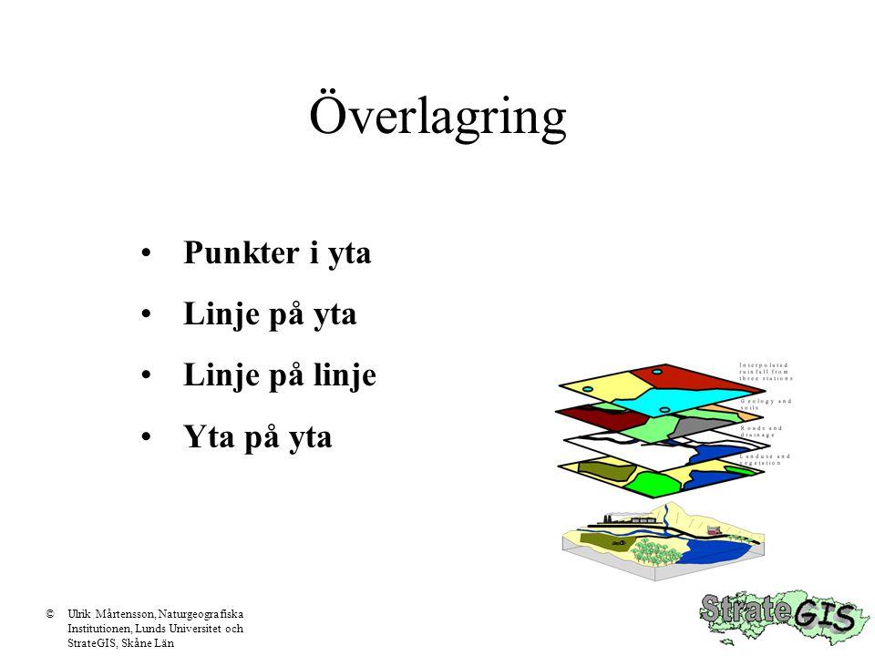 Överlagring Punkter i yta Linje på yta Linje på linje Yta på yta ©Ulrik Mårtensson, Naturgeografiska Institutionen, Lunds Universitet och StrateGIS, S