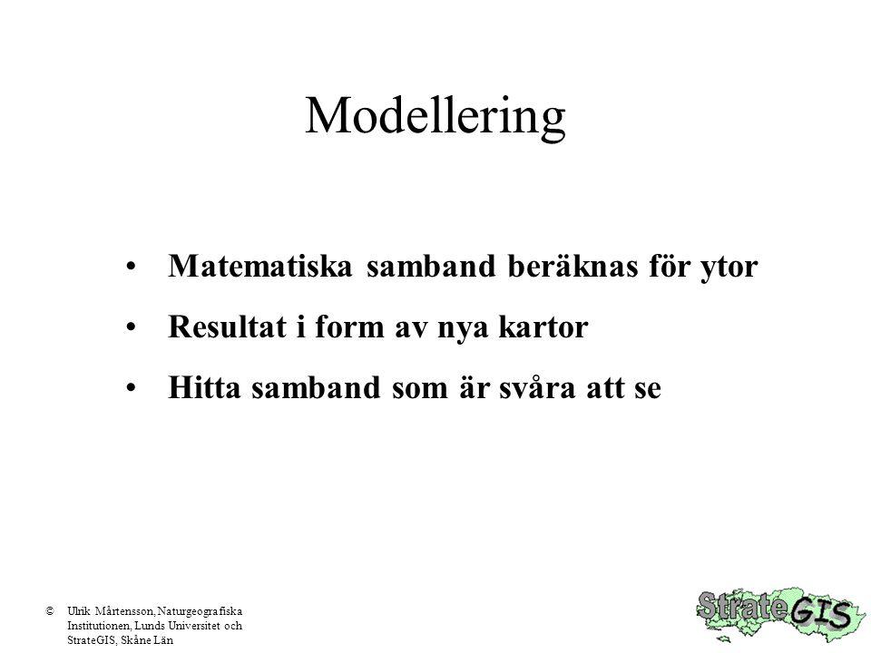 Modellering Matematiska samband beräknas för ytor Resultat i form av nya kartor Hitta samband som är svåra att se ©Ulrik Mårtensson, Naturgeografiska