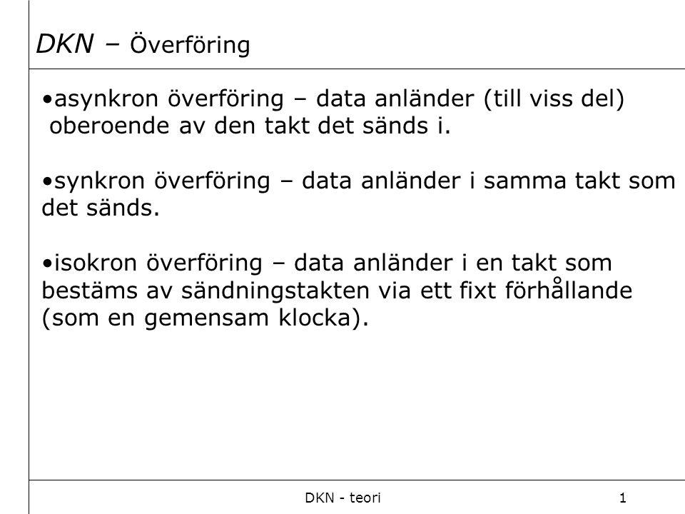 DKN - teori1 asynkron överföring – data anländer (till viss del) oberoende av den takt det sänds i. synkron överföring – data anländer i samma takt so
