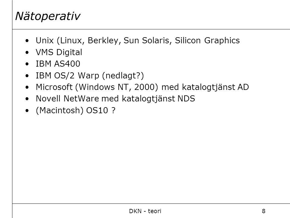 DKN - teori8 Nätoperativ Unix (Linux, Berkley, Sun Solaris, Silicon Graphics VMS Digital IBM AS400 IBM OS/2 Warp (nedlagt?) Microsoft (Windows NT, 2000) med katalogtjänst AD Novell NetWare med katalogtjänst NDS (Macintosh) OS10 ?