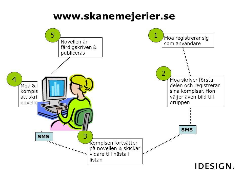 www.skanemejerier.se Moa registrerar sig som användare Moa skriver första delen och registrerar sina kompisar.