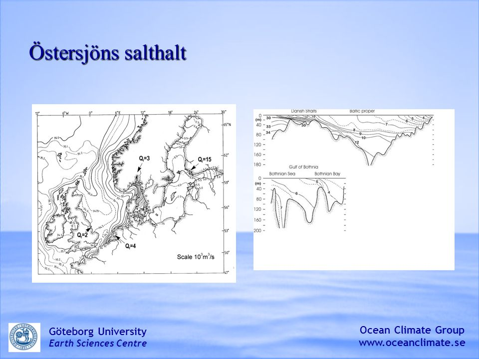 Östersjöns salthalt Ocean Climate Group www.oceanclimate.se Göteborg University Earth Sciences Centre