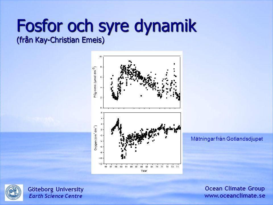 Blågröna alger i Östersjön Ocean Climate Group www.oceanclimate.se Göteborg University Earth Science Centre