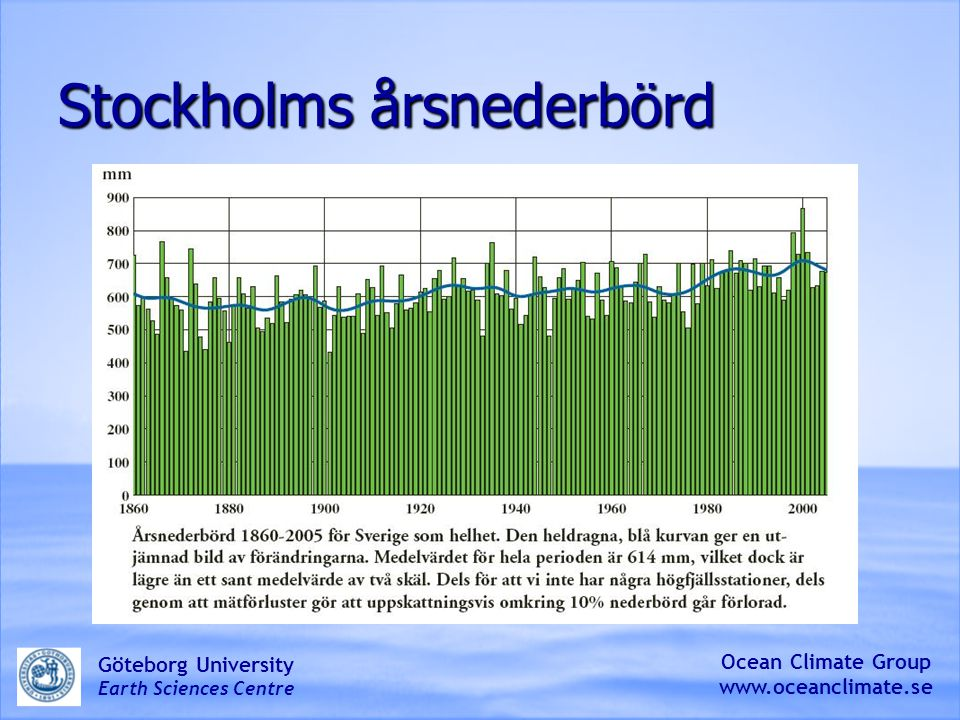 Stockholms årsnederbörd Ocean Climate Group www.oceanclimate.se Göteborg University Earth Sciences Centre