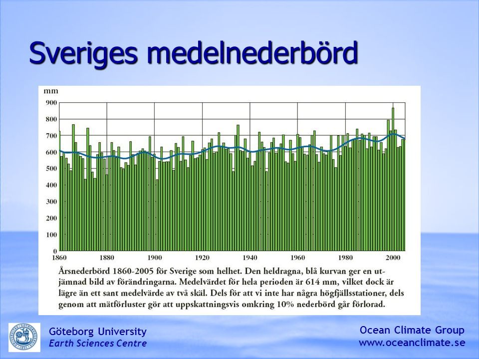 Sveriges medelnederbörd Ocean Climate Group www.oceanclimate.se Göteborg University Earth Sciences Centre