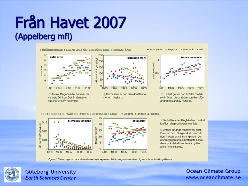 Från Havet 2007 (Appelberg mfl) Ocean Climate Group www.oceanclimate.se Göteborg University Earth Sciences Centre