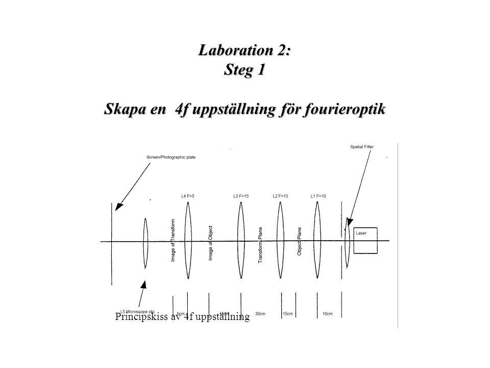 Laboration 2: Steg 1 Skapa en 4f uppställning för fourieroptik Principskiss av 4f uppställning