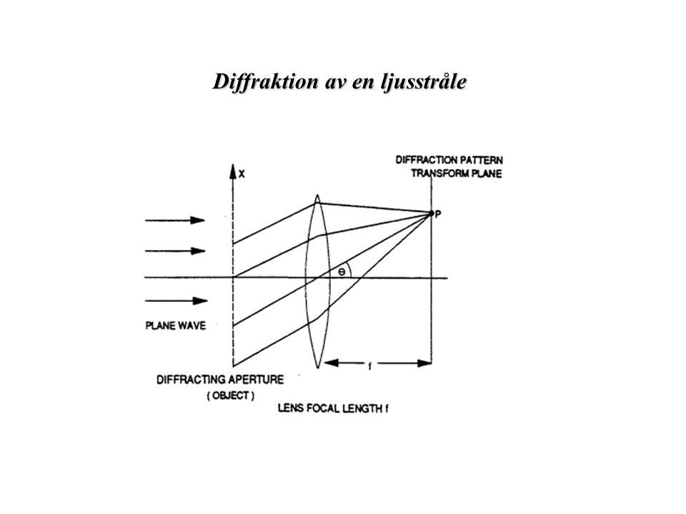 Diffraktion av en ljusstråle