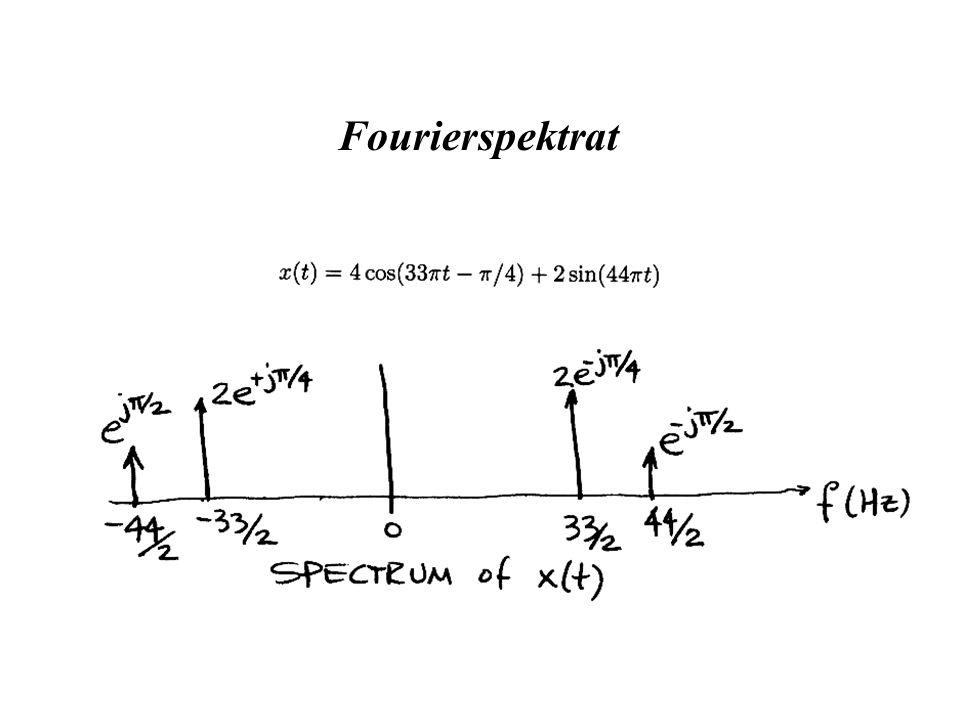Steg 2 Fouriertransformen av bokstaven A