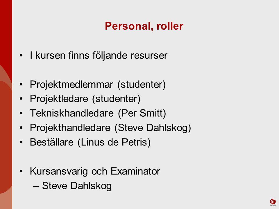 Personal, roller I kursen finns följande resurser Projektmedlemmar (studenter) Projektledare (studenter) Tekniskhandledare (Per Smitt) Projekthandledare (Steve Dahlskog) Beställare (Linus de Petris) Kursansvarig och Examinator –Steve Dahlskog