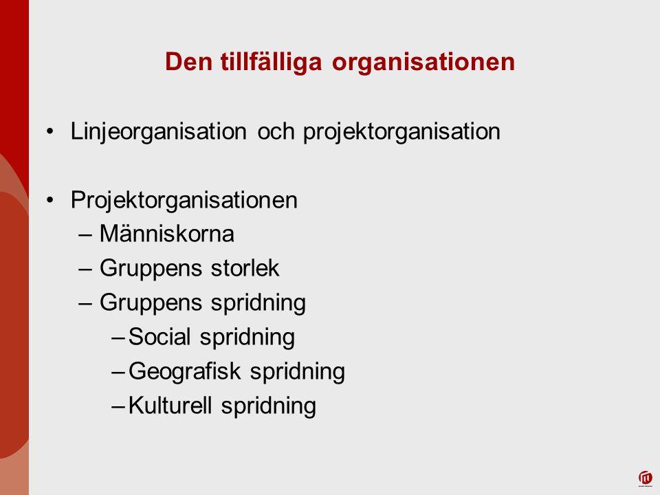 Den tillfälliga organisationen Linjeorganisation och projektorganisation Projektorganisationen –Människorna –Gruppens storlek –Gruppens spridning –Social spridning –Geografisk spridning –Kulturell spridning
