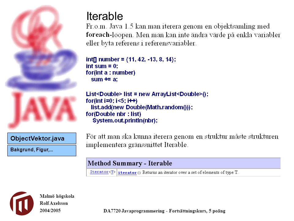 Malmö högskola Rolf Axelsson 2004/2005 DA7720 Javaprogrammering - Fortsättningskurs, 5 poäng Iterable ObjectVektor.java Bakgrund, Figur,...