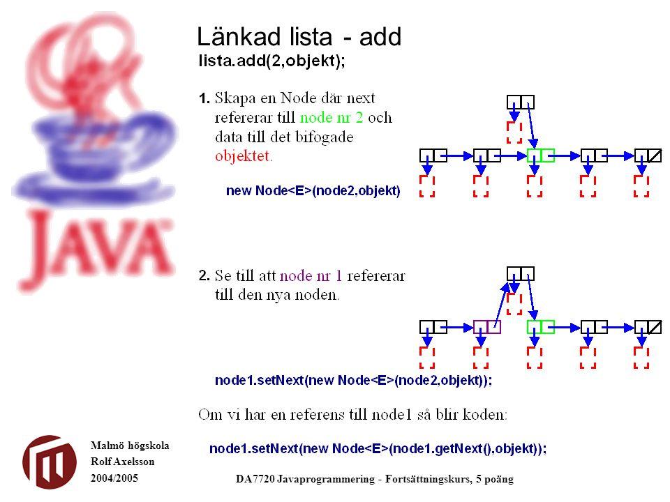 Malmö högskola Rolf Axelsson 2004/2005 DA7720 Javaprogrammering - Fortsättningskurs, 5 poäng Länkad lista - add