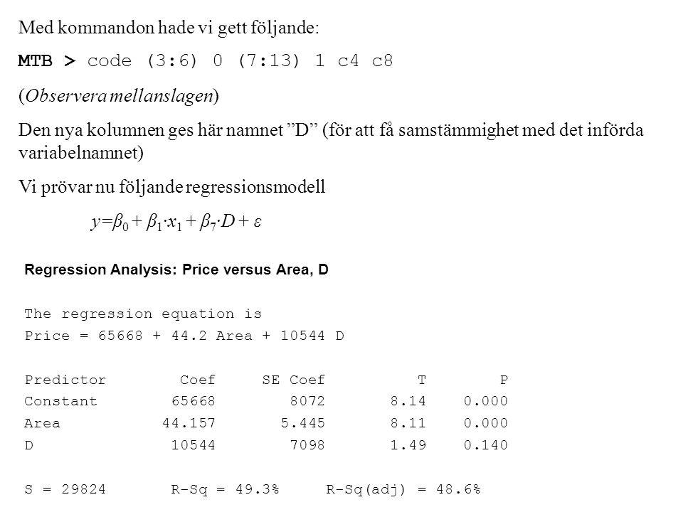Med kommandon hade vi gett följande: MTB > code (3:6) 0 (7:13) 1 c4 c8 (Observera mellanslagen) Den nya kolumnen ges här namnet D (för att få samstämmighet med det införda variabelnamnet) Vi prövar nu följande regressionsmodell y=β 0 + β 1 ·x 1 + β 7 ·D + ε Regression Analysis: Price versus Area, D The regression equation is Price = 65668 + 44.2 Area + 10544 D Predictor Coef SE Coef T P Constant 65668 8072 8.14 0.000 Area 44.157 5.445 8.11 0.000 D 10544 7098 1.49 0.140 S = 29824 R-Sq = 49.3% R-Sq(adj) = 48.6%