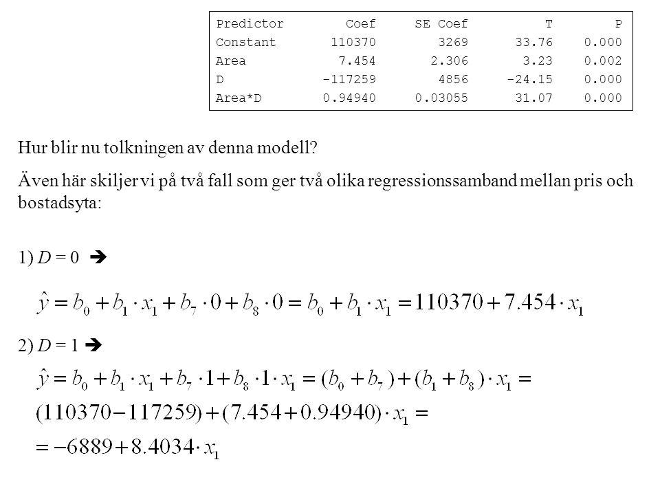 Predictor Coef SE Coef T P Constant 110370 3269 33.76 0.000 Area 7.454 2.306 3.23 0.002 D -117259 4856 -24.15 0.000 Area*D 0.94940 0.03055 31.07 0.000 Hur blir nu tolkningen av denna modell.