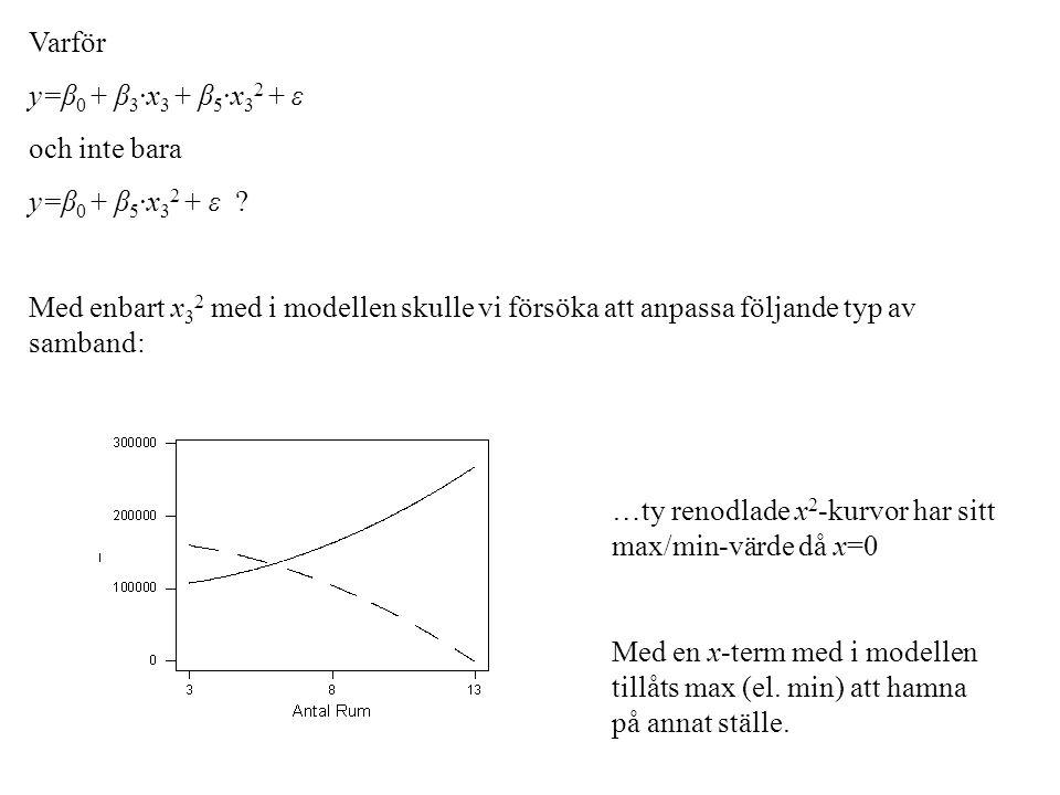 Varför y=β 0 + β 3 ·x 3 + β 5 ·x 3 2 + ε och inte bara y=β 0 + β 5 ·x 3 2 + ε .