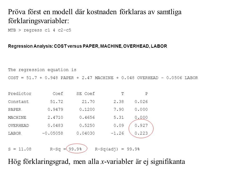 Pröva först en modell där kostnaden förklaras av samtliga förklaringsvariabler: MTB > regress c1 4 c2-c5 Regression Analysis: COST versus PAPER, MACHINE, OVERHEAD, LABOR The regression equation is COST = 51.7 + 0.948 PAPER + 2.47 MACHINE + 0.048 OVERHEAD - 0.0506 LABOR Predictor Coef SE Coef T P Constant 51.72 21.70 2.38 0.026 PAPER 0.9479 0.1200 7.90 0.000 MACHINE 2.4710 0.4656 5.31 0.000 OVERHEAD 0.0483 0.5250 0.09 0.927 LABOR -0.05058 0.04030 -1.26 0.223 S = 11.08 R-Sq = 99.9% R-Sq(adj) = 99.9% Hög förklaringsgrad, men alla x-variabler är ej signifikanta