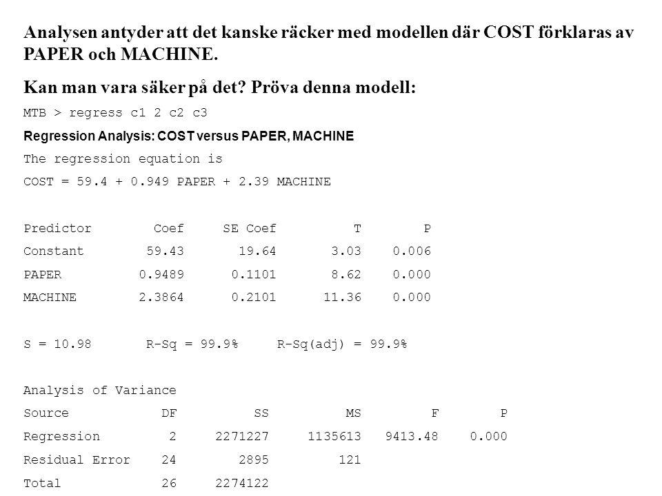Analysen antyder att det kanske räcker med modellen där COST förklaras av PAPER och MACHINE.