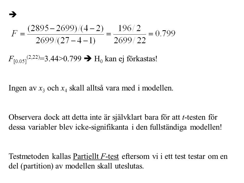  F [0.05] (2,22) =3.44>0.799  H 0 kan ej förkastas.