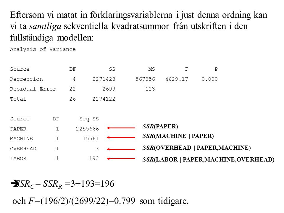 Eftersom vi matat in förklaringsvariablerna i just denna ordning kan vi ta samtliga sekventiella kvadratsummor från utskriften i den fullständiga modellen: Analysis of Variance Source DF SS MS F P Regression 4 2271423 567856 4629.17 0.000 Residual Error 22 2699 123 Total 26 2274122 Source DF Seq SS PAPER 1 2255666 MACHINE 1 15561 OVERHEAD 1 3 LABOR 1 193  SSR C – SSR R =3+193=196 och F=(196/2)/(2699/22)=0.799 som tidigare.