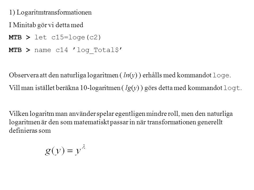 1) Logaritmtransformationen I Minitab gör vi detta med MTB > let c15=loge(c2) MTB > name c14 'log_Total$' Observera att den naturliga logaritmen ( ln(y) ) erhålls med kommandot loge.