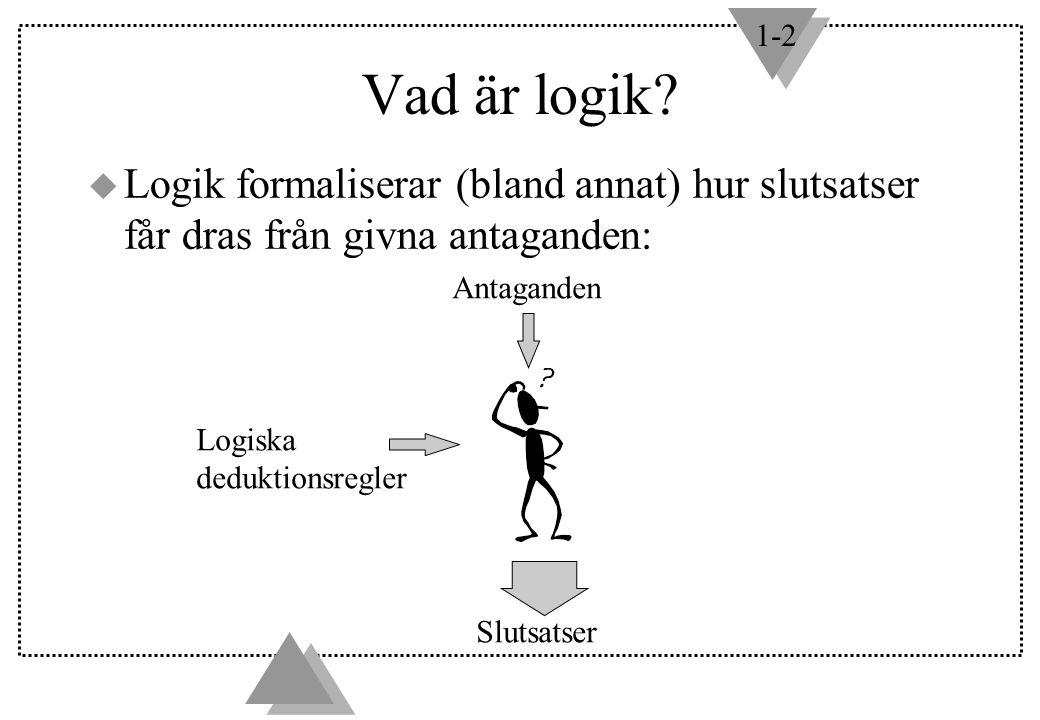 1-2 Vad är logik? u Logik formaliserar (bland annat) hur slutsatser får dras från givna antaganden: Antaganden Logiska deduktionsregler Slutsatser
