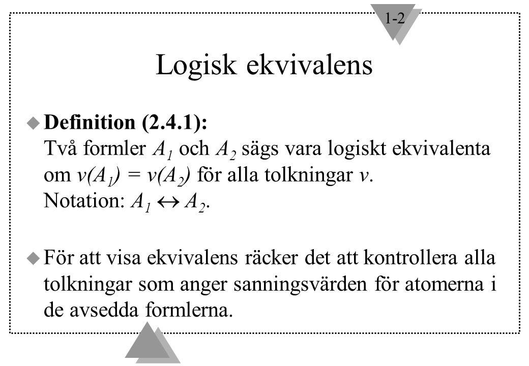 1-2 Logisk ekvivalens  Definition (2.4.1): Två formler A 1 och A 2 sägs vara logiskt ekvivalenta om v(A 1 ) = v(A 2 ) för alla tolkningar v. Notation