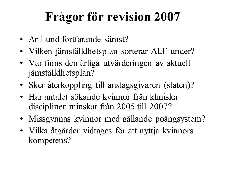 Frågor för revision 2007 Är Lund fortfarande sämst? Vilken jämställdhetsplan sorterar ALF under? Var finns den årliga utvärderingen av aktuell jämstäl
