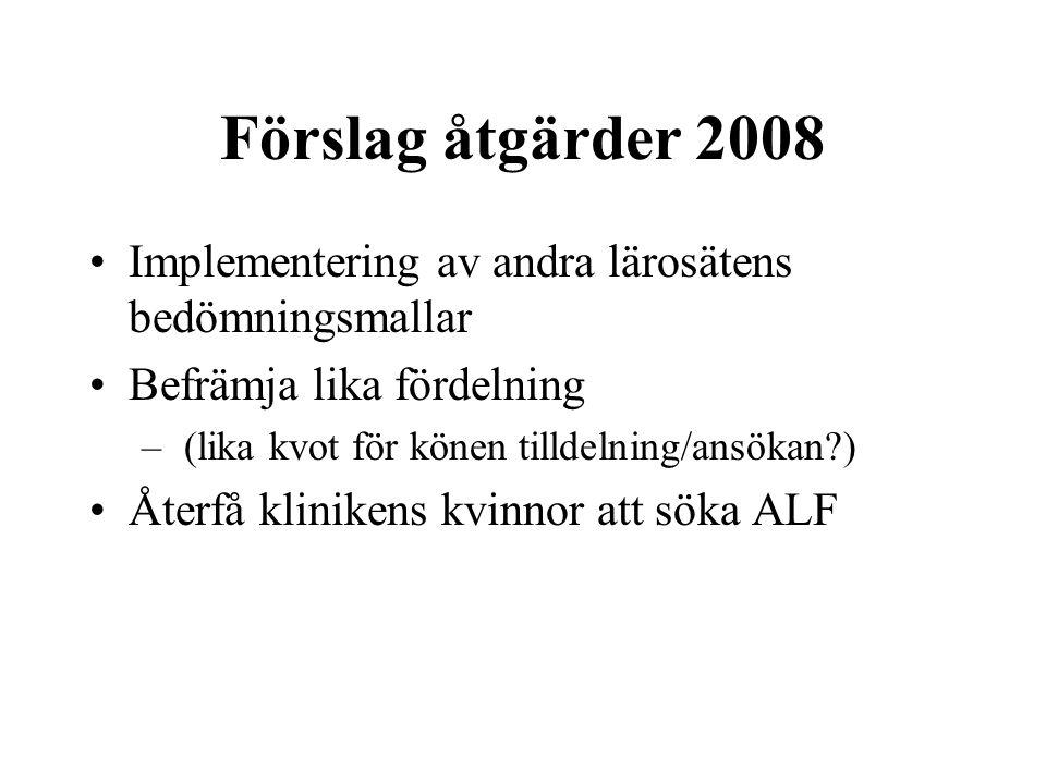 Förslag åtgärder 2008 Implementering av andra lärosätens bedömningsmallar Befrämja lika fördelning – (lika kvot för könen tilldelning/ansökan ) Återfå klinikens kvinnor att söka ALF