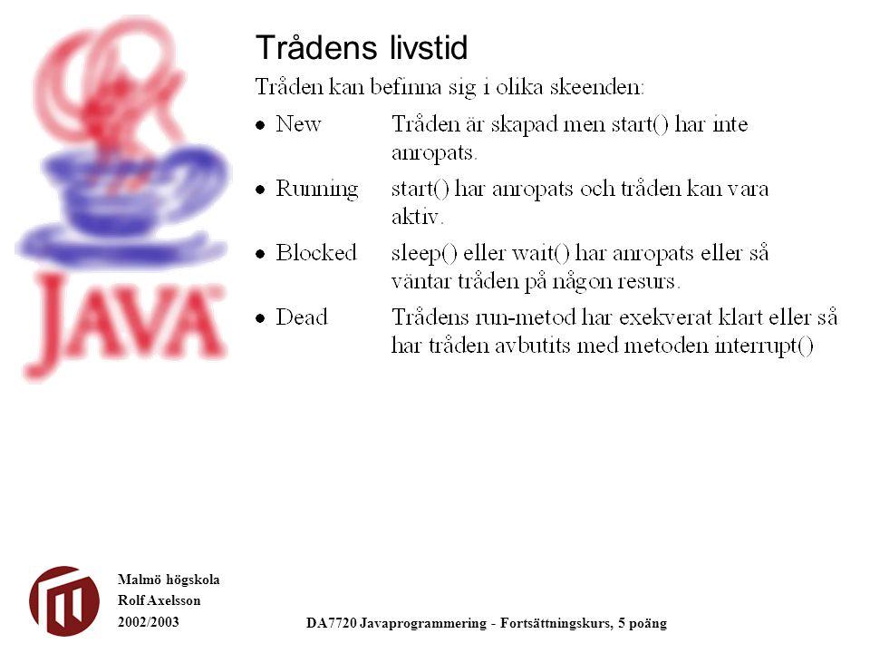Malmö högskola Rolf Axelsson 2002/2003 DA7720 Javaprogrammering - Fortsättningskurs, 5 poäng Trådens livstid