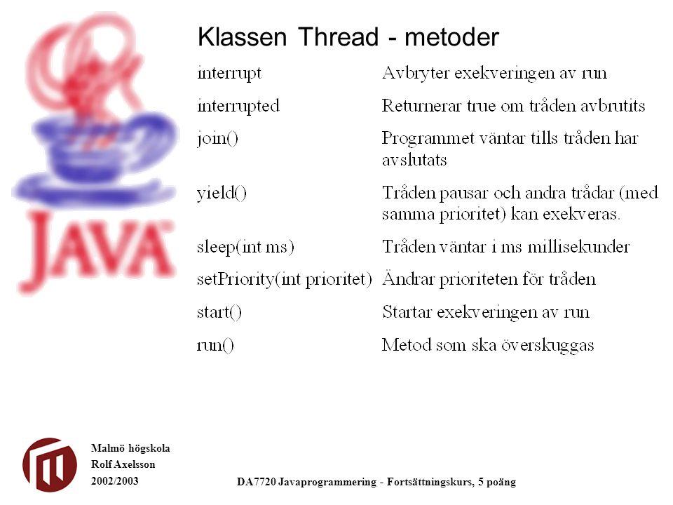 Malmö högskola Rolf Axelsson 2002/2003 DA7720 Javaprogrammering - Fortsättningskurs, 5 poäng Klassen Thread - metoder