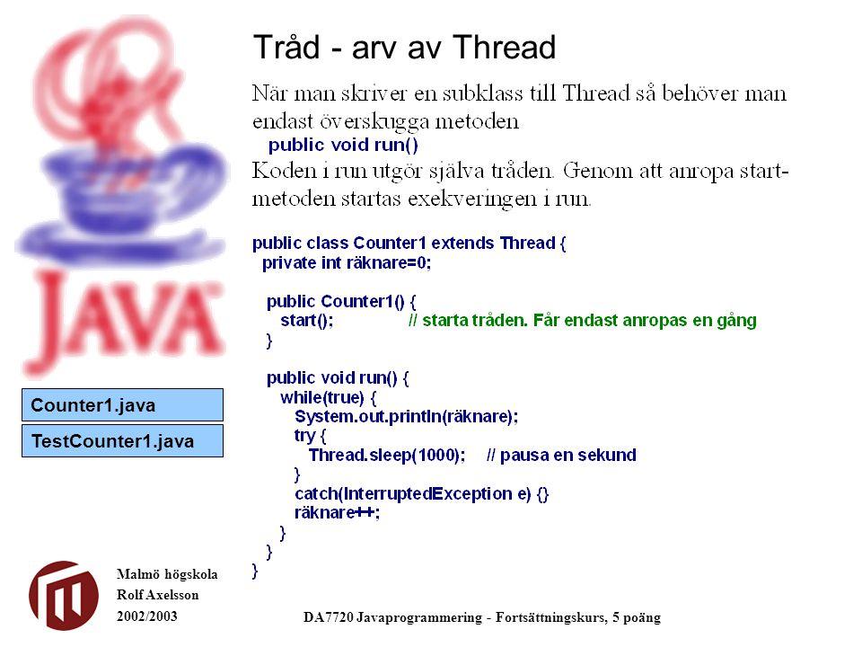 Malmö högskola Rolf Axelsson 2002/2003 DA7720 Javaprogrammering - Fortsättningskurs, 5 poäng Tråd - arv av Thread Counter1.java TestCounter1.java