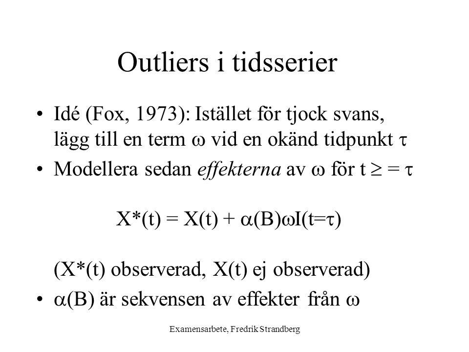 Examensarbete, Fredrik Strandberg Outliers i tidsserier Idé (Fox, 1973): Istället för tjock svans, lägg till en term  vid en okänd tidpunkt  Modellera sedan effekterna av  för t  =  X*(t) = X(t) +  (B)  I(t=  ) (X*(t) observerad, X(t) ej observerad)  (B) är sekvensen av effekter från 