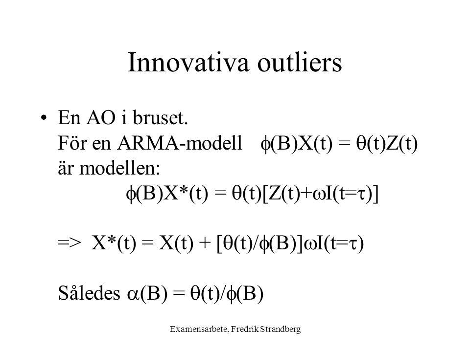 Examensarbete, Fredrik Strandberg Innovativa outliers En AO i bruset.