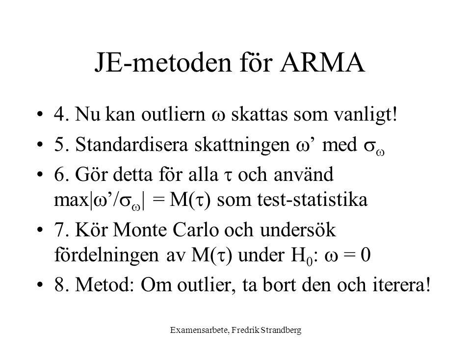 Examensarbete, Fredrik Strandberg JE-metoden för ARMA 4.