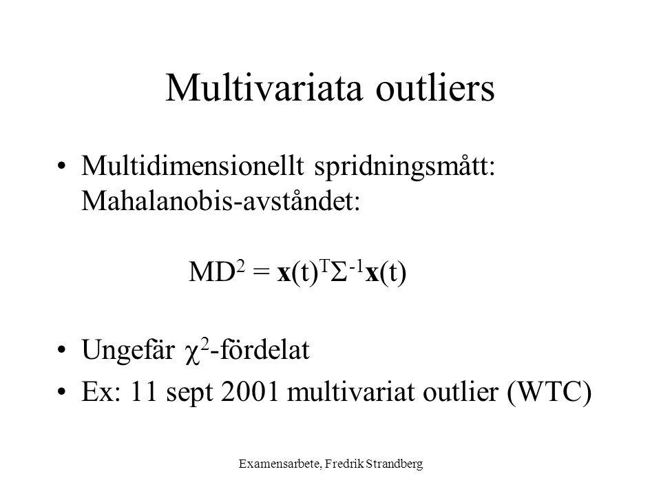 Examensarbete, Fredrik Strandberg Multivariata outliers Multidimensionellt spridningsmått: Mahalanobis-avståndet: MD 2 = x(t) T  -1 x(t) Ungefär  2 -fördelat Ex: 11 sept 2001 multivariat outlier (WTC)