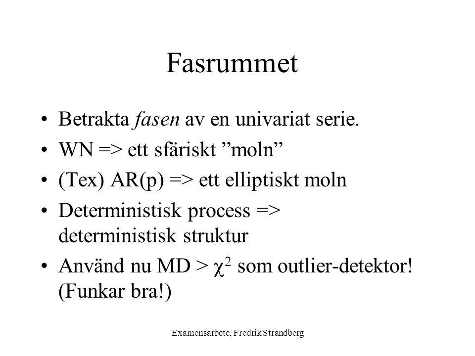 Examensarbete, Fredrik Strandberg Fasrummet Betrakta fasen av en univariat serie.