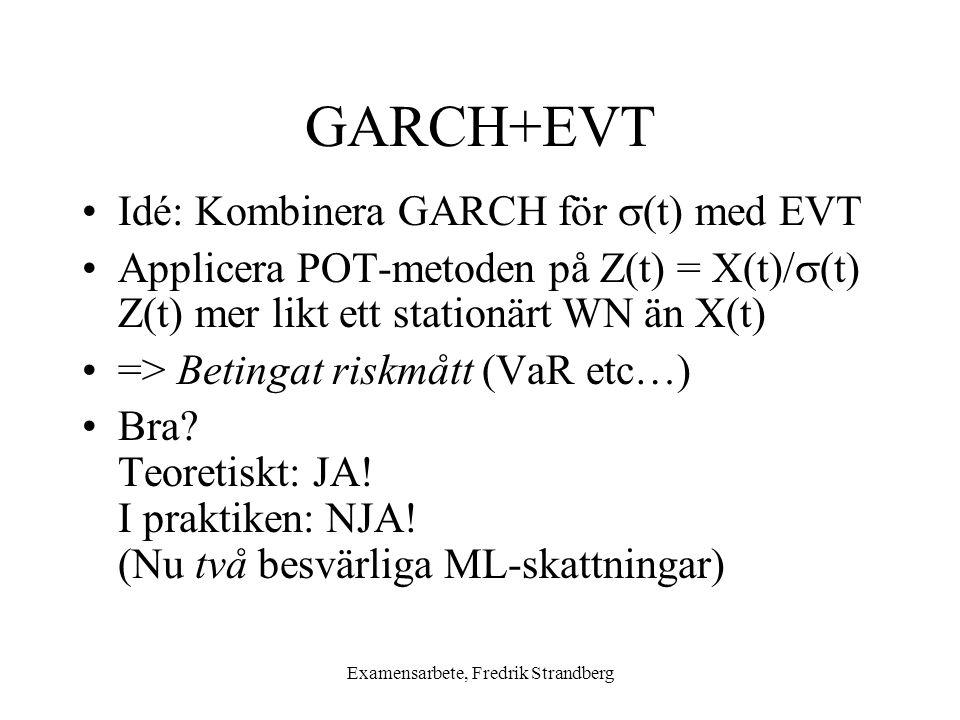 Examensarbete, Fredrik Strandberg GARCH+EVT Idé: Kombinera GARCH för  (t) med EVT Applicera POT-metoden på Z(t) = X(t)/  (t) Z(t) mer likt ett stationärt WN än X(t) => Betingat riskmått (VaR etc…) Bra.