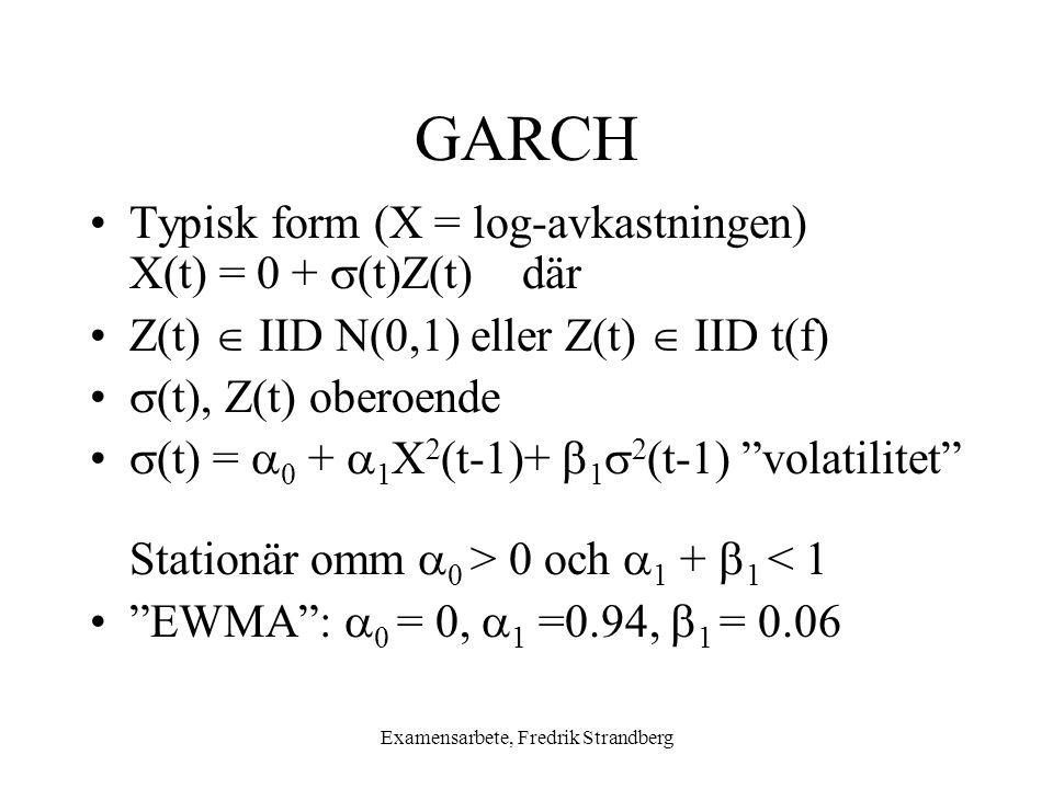 Examensarbete, Fredrik Strandberg GARCH Typisk form (X = log-avkastningen) X(t) = 0 +  (t)Z(t) där Z(t)  IID N(0,1) eller Z(t)  IID t(f)  (t), Z(t) oberoende  (t) =  0 +  1 X 2 (t-1)+  1  2 (t-1) volatilitet Stationär omm  0 > 0 och  1 +  1 < 1 EWMA :  0 = 0,  1 =0.94,  1 = 0.06