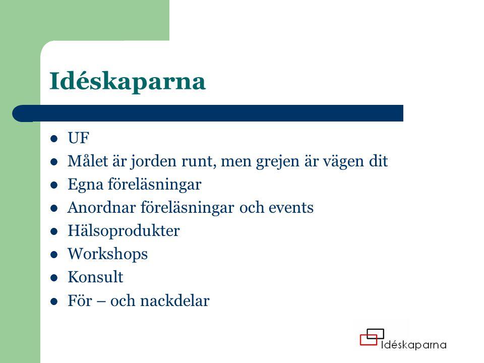 Idéskaparna UF Målet är jorden runt, men grejen är vägen dit Egna föreläsningar Anordnar föreläsningar och events Hälsoprodukter Workshops Konsult För