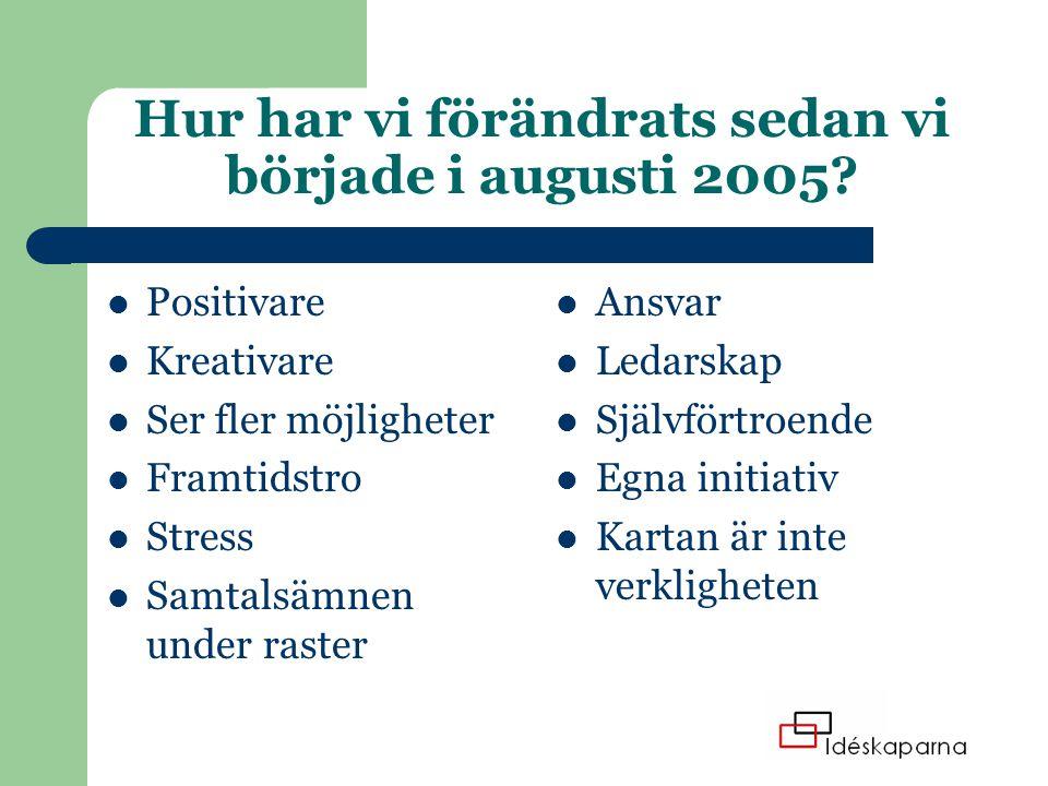 Hur har vi förändrats sedan vi började i augusti 2005? Positivare Kreativare Ser fler möjligheter Framtidstro Stress Samtalsämnen under raster Ansvar