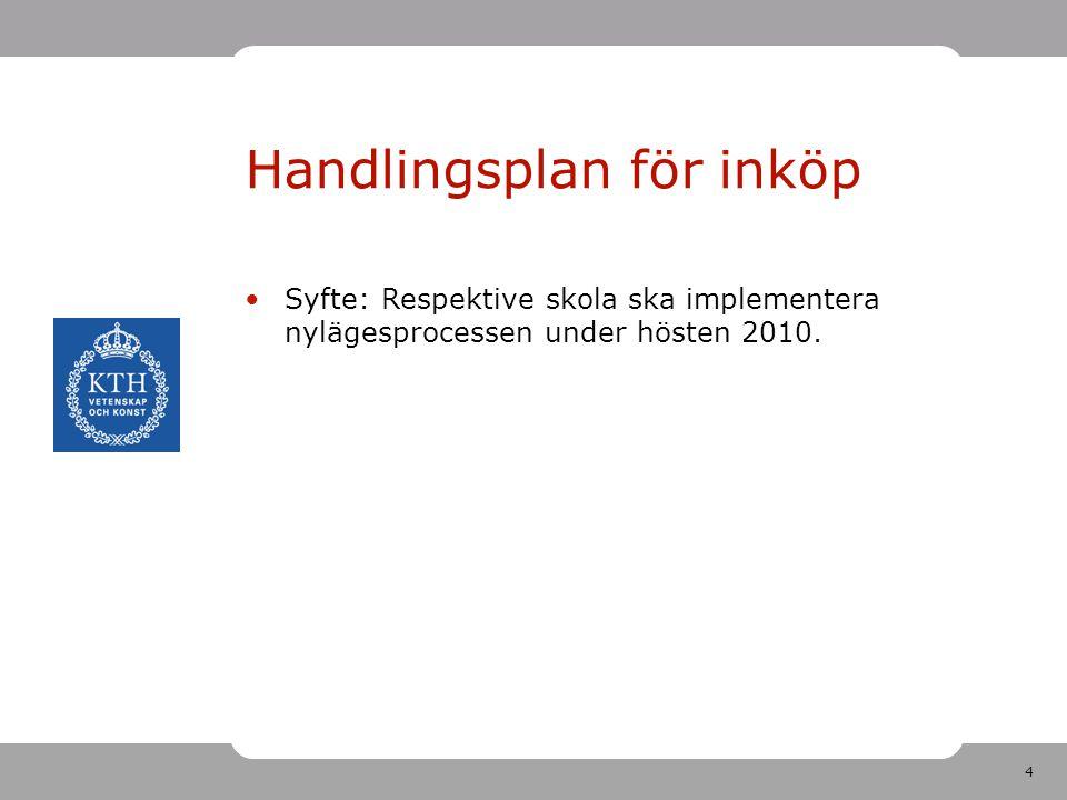4 Handlingsplan för inköp Syfte: Respektive skola ska implementera nylägesprocessen under hösten 2010.