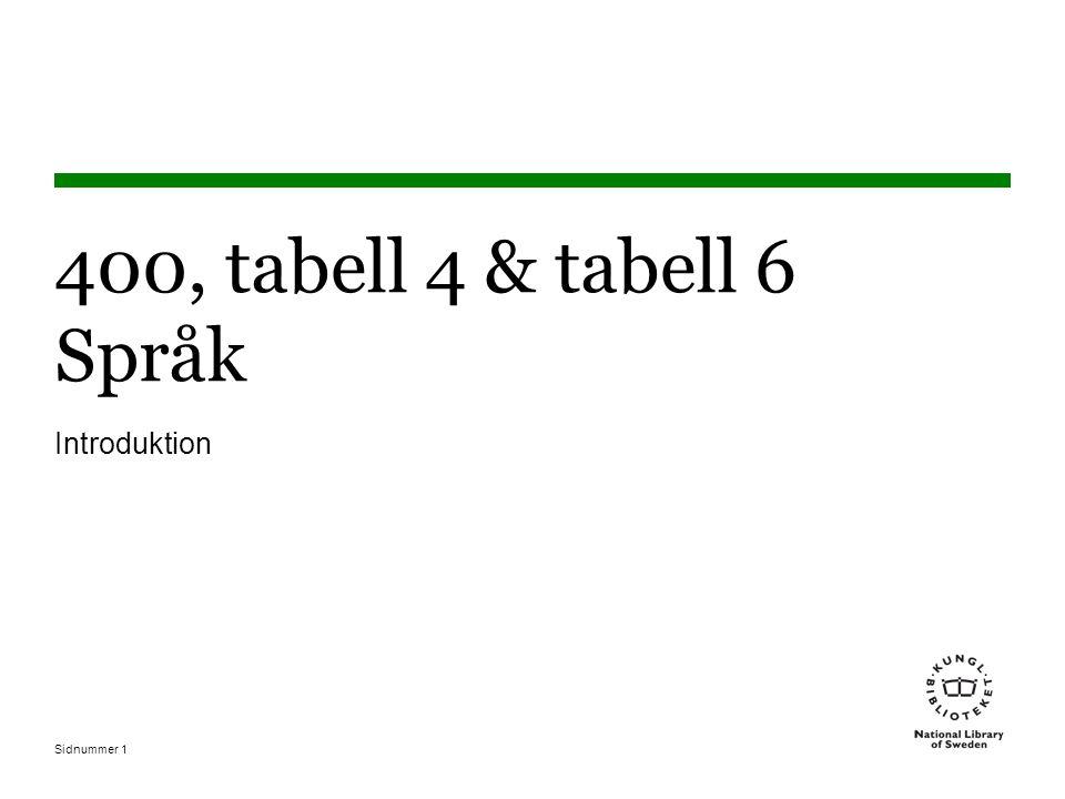 Sidnummer 2 Mål Förstå den övergripande strukturen i 400: 400-409 410-419 420-499 Kunna bygga nummer med 420-499 som använder: Tabell 4 Tilläggstabeller Både tabell 4 och 6 Bara tabell 6