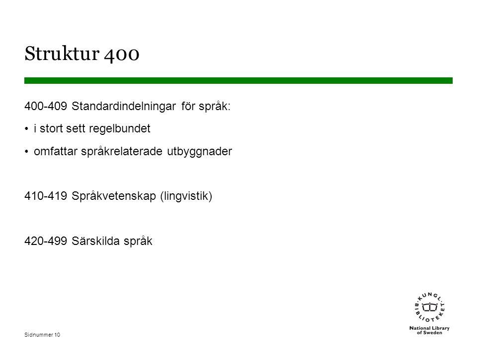Sidnummer 10 Struktur 400 400-409 Standardindelningar för språk: i stort sett regelbundet omfattar språkrelaterade utbyggnader 410-419 Språkvetenskap