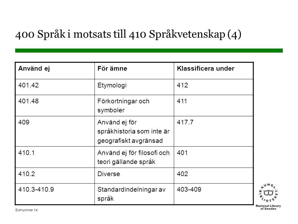 Sidnummer 14 400 Språk i motsats till 410 Språkvetenskap (4) Använd ejFör ämneKlassificera under 401.42Etymologi412 401.48 Förkortningar och symboler