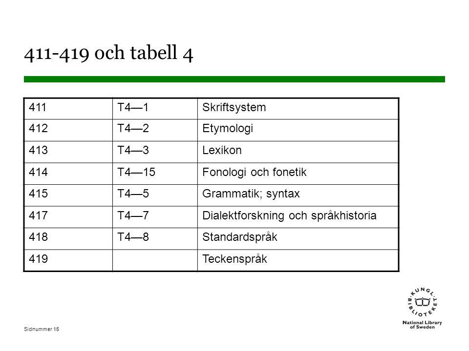 Sidnummer 15 411-419 och tabell 4 411T4—1Skriftsystem 412T4—2Etymologi 413T4—3Lexikon 414T4—15Fonologi och fonetik 415T4—5Grammatik; syntax 417T4—7Dia